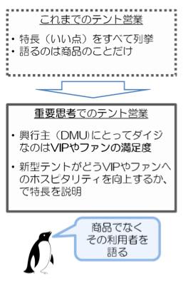 http://www.careerinq.com/blog/mitani/2012_08_15_1.jpg