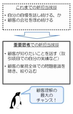 http://www.careerinq.com/blog/mitani/2012_08_15_2.jpg