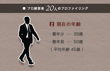 プロ経営者20人のプロファイリング -[2]現在の年齢